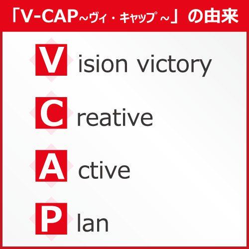 V-CAPの由来